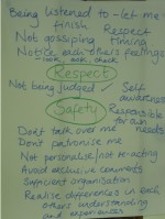 Group agreement flipchart