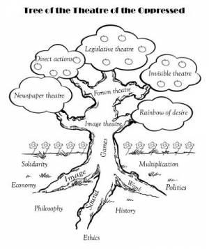 toto-origins-tree