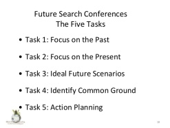 future-search-process